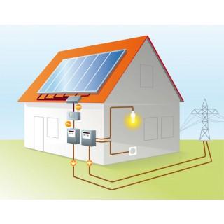 Сетевые электростанции прямого потребления